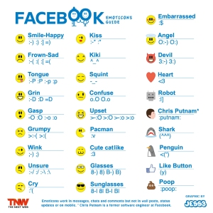 JESS3_TNW_FB_Emoticon_Guide